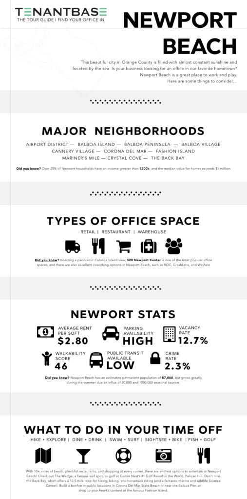 Newport Beach_office_rent_TenantBase